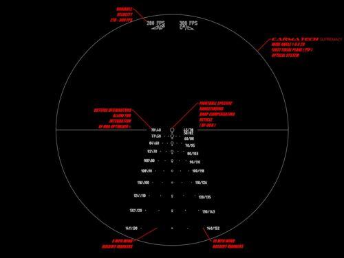 Carmatech Engineering Supremacy Range Estimation First Strike Scope FFP 1-6x28