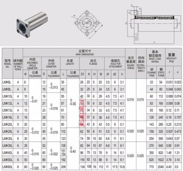 Long Linear Motion Bearings1PCS of12mm LMK12LUU Bushing Flange Router Shaft CNC