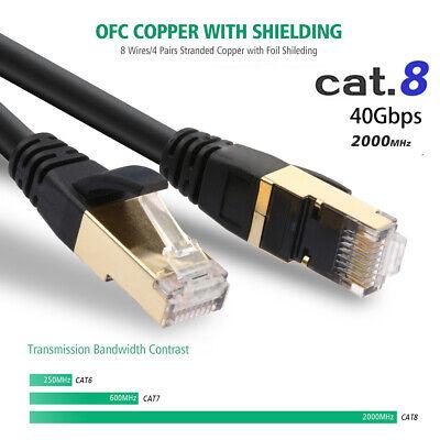 RJ45 Y Splitter Short 6ft Ultra-Speed Cat 7 Ethernet Network LAN Patch Cable