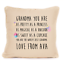 Personalised-Mothers-Day-Gift-for-Grandmother-Printed-Cushion-or-Cushion-Cover thumbnail 7
