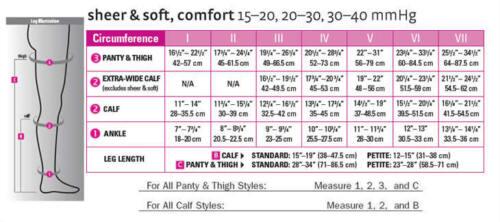 Mmhg Mediven 40 Compressione 30 Comfort pTCxqf