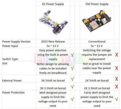 Mini Prototype test board deck /& k2 Power Supply /& 65 pcs Breadboard Wire cable