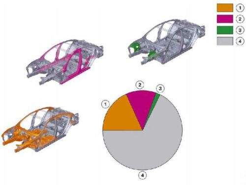 BMW 5 Series F10 Workshop Service Repair Manual 2010-2015 on CD