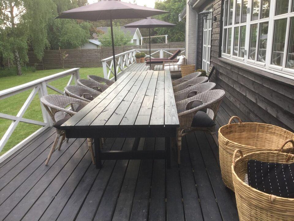 Havebord, Plankebord, Træ – dba.dk – Køb og Salg af Nyt og Brugt
