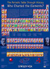 The Periodic Table Through History: Who Charted the Elements? by Hans-Jurgen Quadbeck-Seeger (Undefined, 2007)