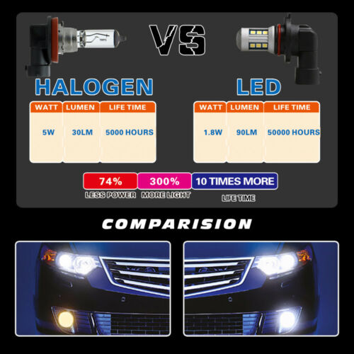 9006 HB4 LED Bulbs Truck Fog Light Fit 1997-1998 Ford F150 Canbus Driving Lamp