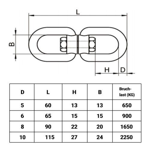 Ankerwirbel Wirbelschäkel Wirbel Kettenwirbel Edelstahl V4A Doppelwirbel Kette