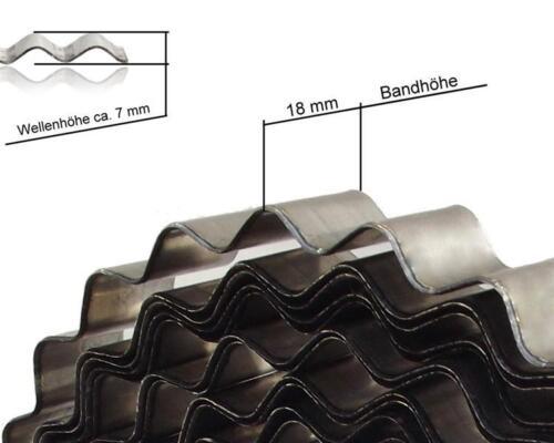 Edelstahl Wellenband VA 18 mm 25 m zur rostfreien Sicherung von Eichenholz