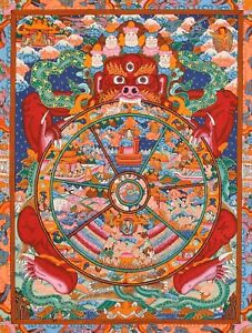 Tibetan Wheel of Life mandala thangka art poster modern decor ideas