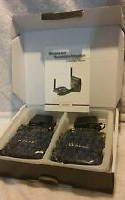 Sain Sonic Wireless AV Transmitter & Receiver Power Adapter RCA Wire New in Box
