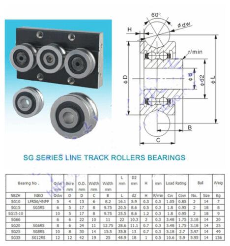 US Stock SG25 U Groove 8 x 30 x 14mm Ball Track Guide Bearing Textile Machine