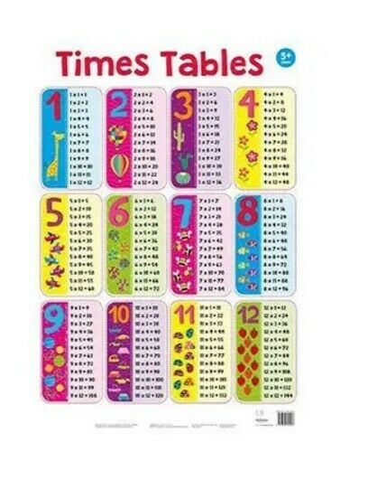 Times Tables Wall Chart - Brand New