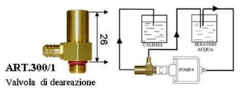 Dampfbügelstationen Dampfreiniger Entlüftungsventil Schwingkolbenpumpe