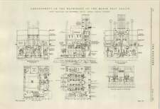1924 Arrangement Of The Machinery Of The Motor Ship Dolius