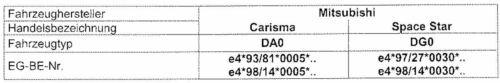 Niveaufedern für Mitsubishi Carisma MAD HV-102018 verstärkte Federn Space Star