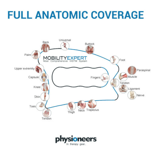 Physical Therapy Tool Physiotherapy Instrument Treatment