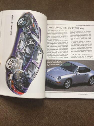 Parts & Accessories Automotive ispacegoa.com PORSCHE 911 993 ...