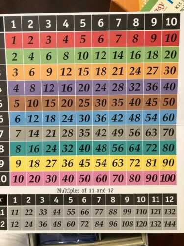 Easy Times Table Kit Learning Multiplication ORA Sheinerman Game WITH Disc