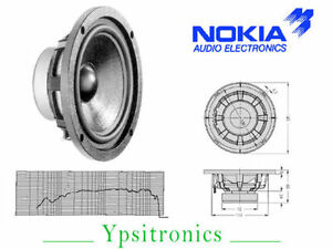 "Nokia Hi-FI FULL RANGE LP 70//75 FP 2.75/"" 4ω High Quality GERMANY NEW"
