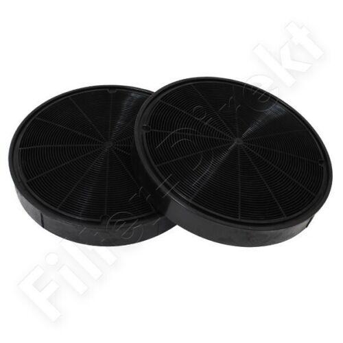 Filtronix carbone attivo filtro in alternativa a FRANKE 1120174994 2er Pack