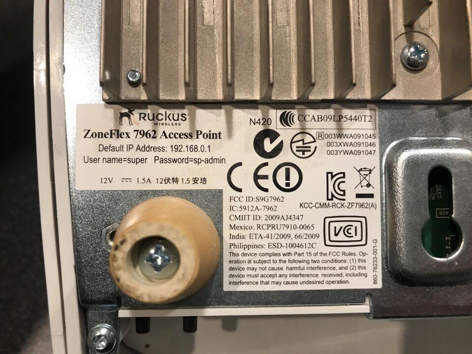 Access point, Ruckus ZoneFlex 7962, Perfekt