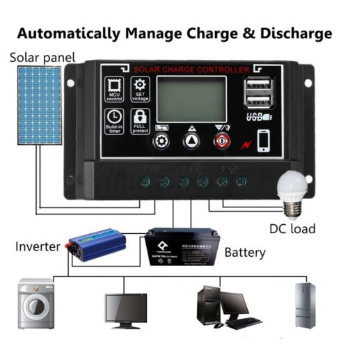 10A//20A//30A//40A//50A//60A Solar Panel Charger LCD Controller Battery Dual USB