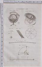 1788 ANTIQUE PRINT ASTRONOMY ASTRONOMY CELESTIAL GLOBE PLANETARY GRAVITY MOON