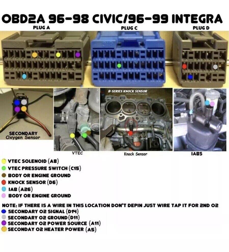 96 98 Obd2a Vtec Wiring Diagram