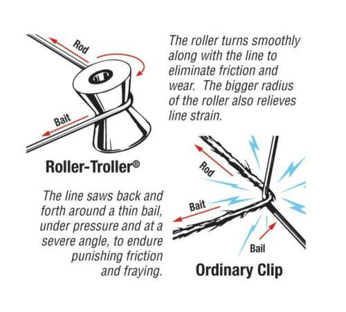 Aftco Roller Troller Outrigger Offshore Trolling Release Clips modèle OR1