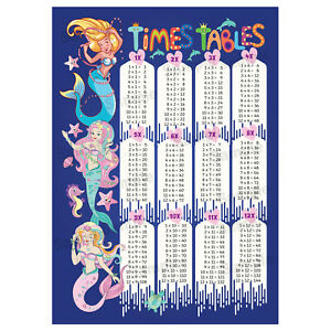 Times-Tables-Poster-Maths-Wall-Chart-Multiplications-Educational-Mermaids-Theme