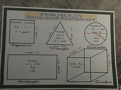 Teacher Resource Classroom MATHS FORMULA Area CHART Primary High School BN