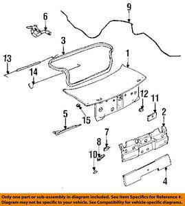 92 Camaro Deck Lid Wiring Diagram - Wiring Diagram Networks