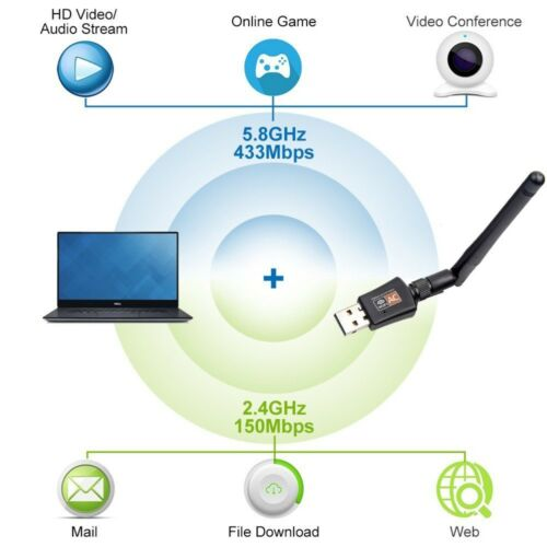 600Mbps Dual Band 2.4//5Ghz Network USB WiFi Adapter Wireless Antenna 802.11AC