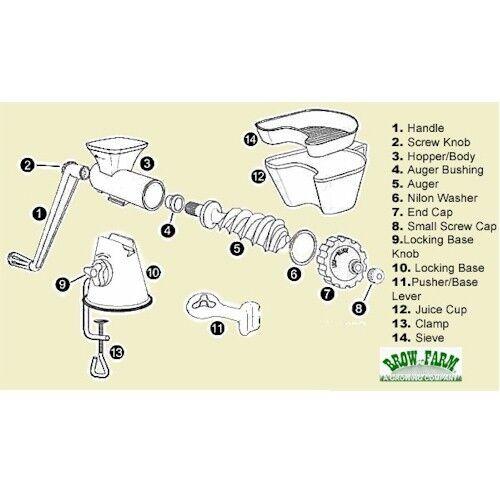 Repuestos Para Exprimidor de agropiro Manual Lexen