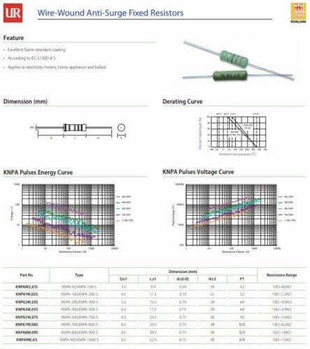 5 pezzi Resistenze Antifiamma a filo avvolto 10 Ohm 2W 5/% Royal Ohm KNPA2W  10R
