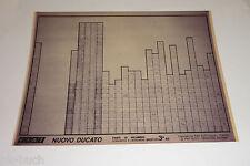 Microfich Ersatzteilkatalog Fiat Nuovo Ducato 60331260