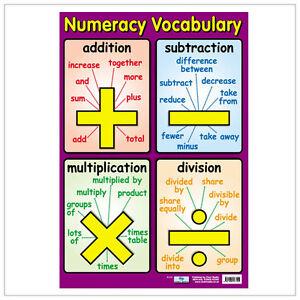 Educational-Poster-Numeracy-Vocabulary-0028