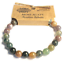 miniature 8 - Gemstone Beaded Power Bracelet Crystal Healing Protection Wealth Beneficial
