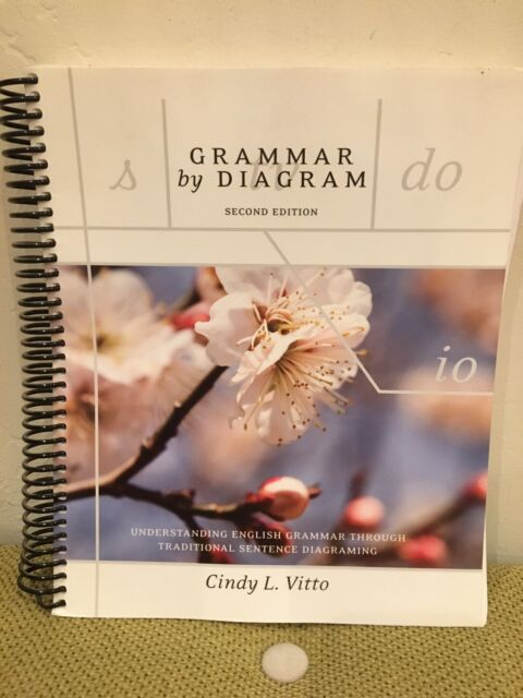 Grammar By Diagram By Cindy L  Vitto  2006  Paperback  Very Good