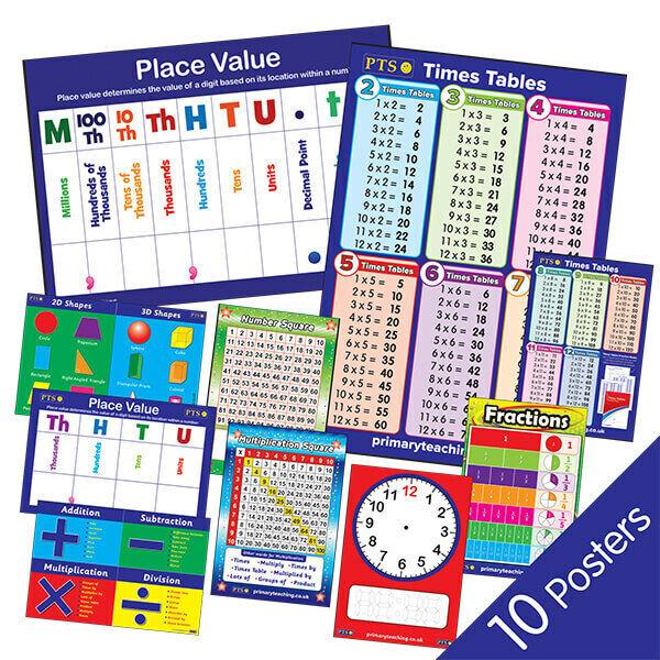 10 Mixed Maths Teacher Educational School Classroom Childrens Posters A2 Kids