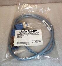Interlink RSM WKM 572-1M