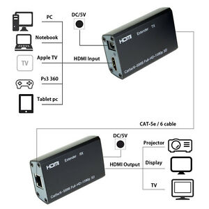 HDMI-Balun-Extender-over-single-Cat-Cat6-6A-HD-196FT-60M-3D-capable-1080p