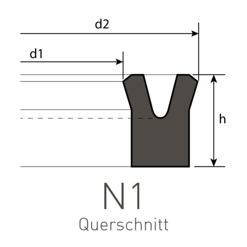 Nutring 15 x 28 x 10 mm aus PU Profil NP-1
