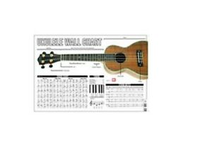 MEL BAY 30035 Ukulele Wall Chart by Collin Bay with FREE Shipping