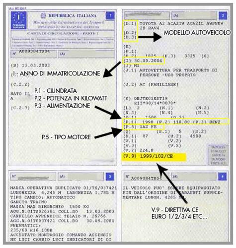 OPEL CORSA D 06/> 52//1298 CP 2 MOLLE A GAS PISTONCINI AMMORTIZZATORI COFANO POST