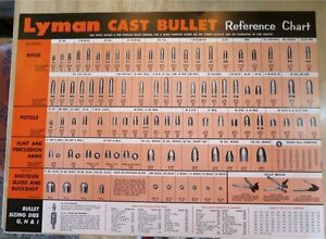 LYMAN CAST BULLET REFERENCE CHART POSTER  GREAT FOR BAR / MANCAVE