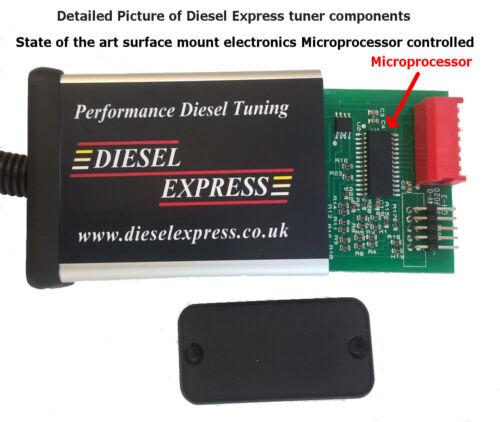 Diesel Tuning Performance Chip Box Mercedes A class B class C class Citan CLA