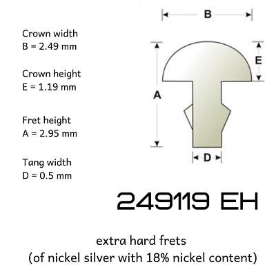 Set of 12 pieces Sintoms 18/% Nickel Silver Fret Wire 2.3mm