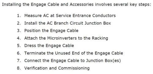 Enphase M215-M250 Inverter ET17-240VAC 12Ga Landscape Trunk Cable Drop 840-00136