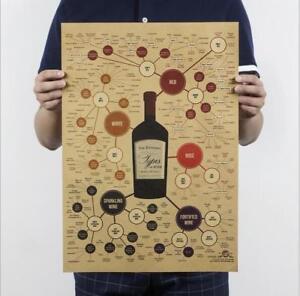 Wine-line-map-bar-cafe-retro-nostalgic-kraft-paper-sea-Decorative-paintings